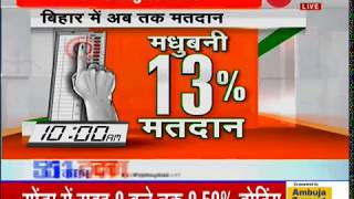 Voter Turnout percentage till 10am of  Bihar and MP