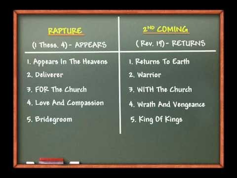 The Rapture and the Second Coming ... same or separate ...