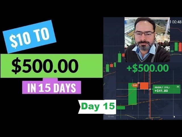 Adnan $10 To $500 In Two Weeks -  Day 15 (Real Account)