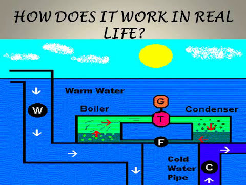 Ocean Thermal Energy Conversion Presentation - mechanical/electrical