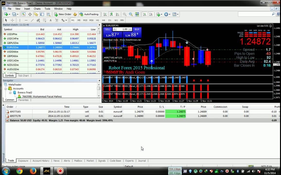 A popular Forex trading application