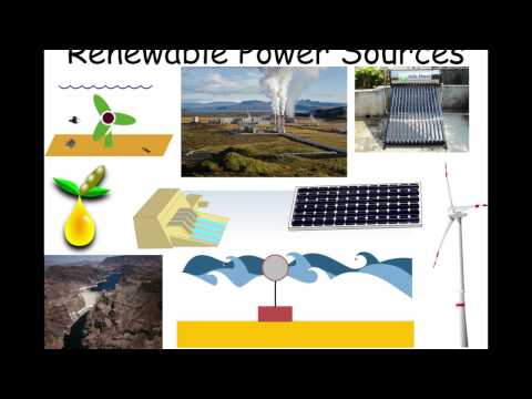 KS4 Energy - Renewable Power Sources