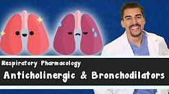 Anticholinergic Bronchodilators *Part 3* (Iprotropium) Brand Name Atr