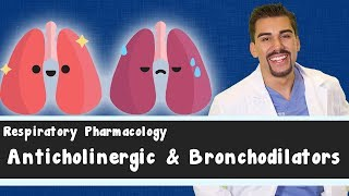 Respiratory Pharmacology: Anticholinergic Bronchodilators. Part 3
