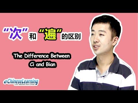 Beginner Mandarin Chinese