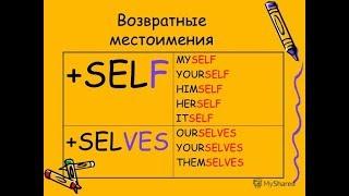 Урок 63- myself/ yourself/themselves/ Возвратные местоимения