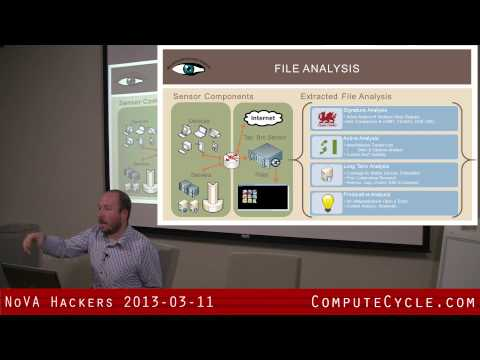 Effective Intelligence Analysis in Bro IDS