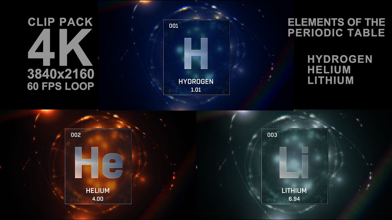 Elements of the Periodic Table Loop Pack 01 - Hydrogen, Helium, Lithium