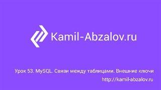 Урок 53. MySQL. Связи между таблицами. Внешние ключи
