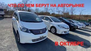 Новости авто