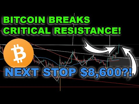 REMARKABLE BITCOIN BREAKOUT AS BTC PRICE SHATTERS RESISTANCE