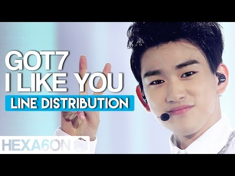 GOT7 - I Like You Line Distribution (Color Coded)