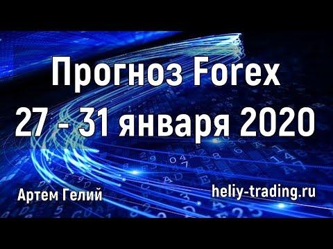 Прогноз форекс на неделю: 27 - 31 января 2020