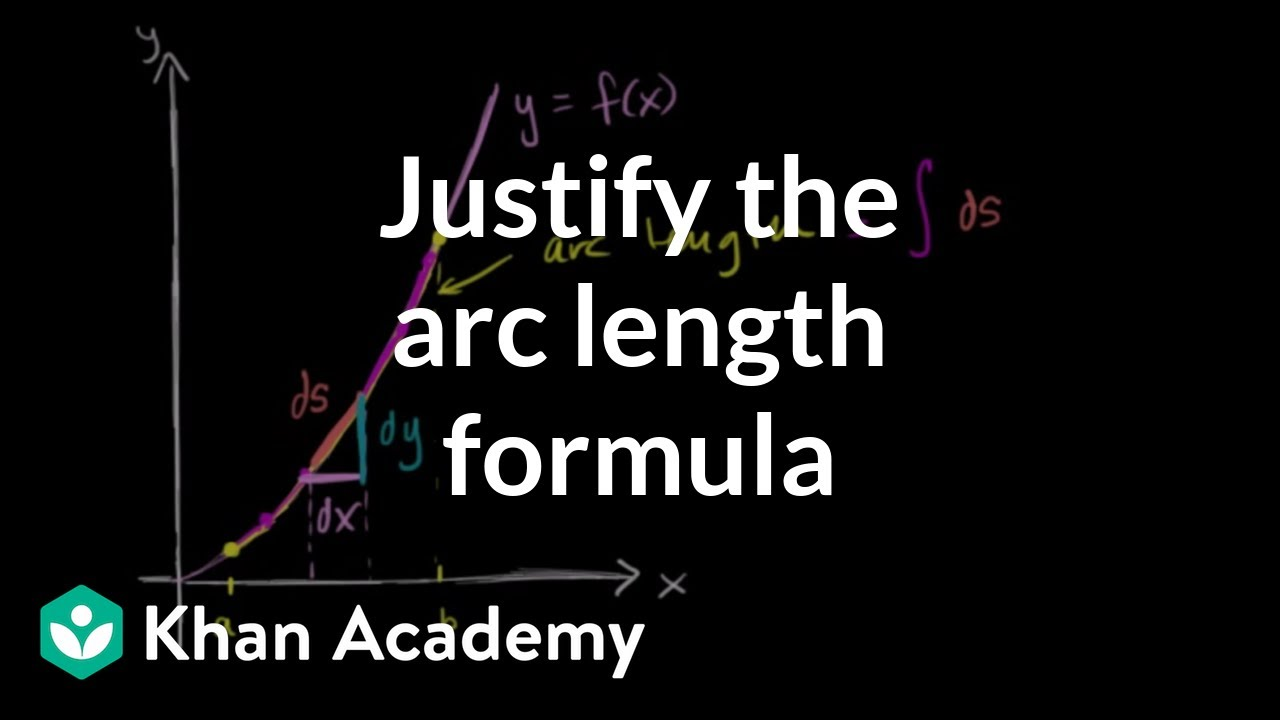 Arc length intro (video) | Khan Academy