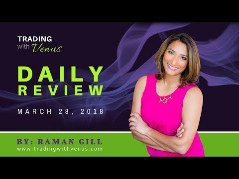 Daily Forex Review: March 28 2018 - Forex Trading Guide