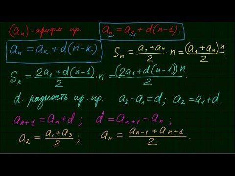 Формулы по математике #1