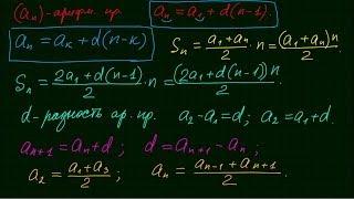 Формулы по математике #1(Основные формулы по Алгебре. Подготовка к ОГЭ 2016 и ЕГЭ 2016 по математике. Занятия с репетитором по Skype: volkov60021..., 2014-04-04T18:17:19.000Z)