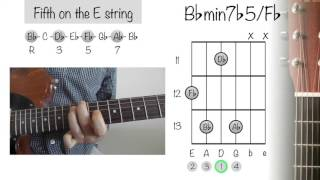 how to play guitar chords bb minor 7 b5 fb