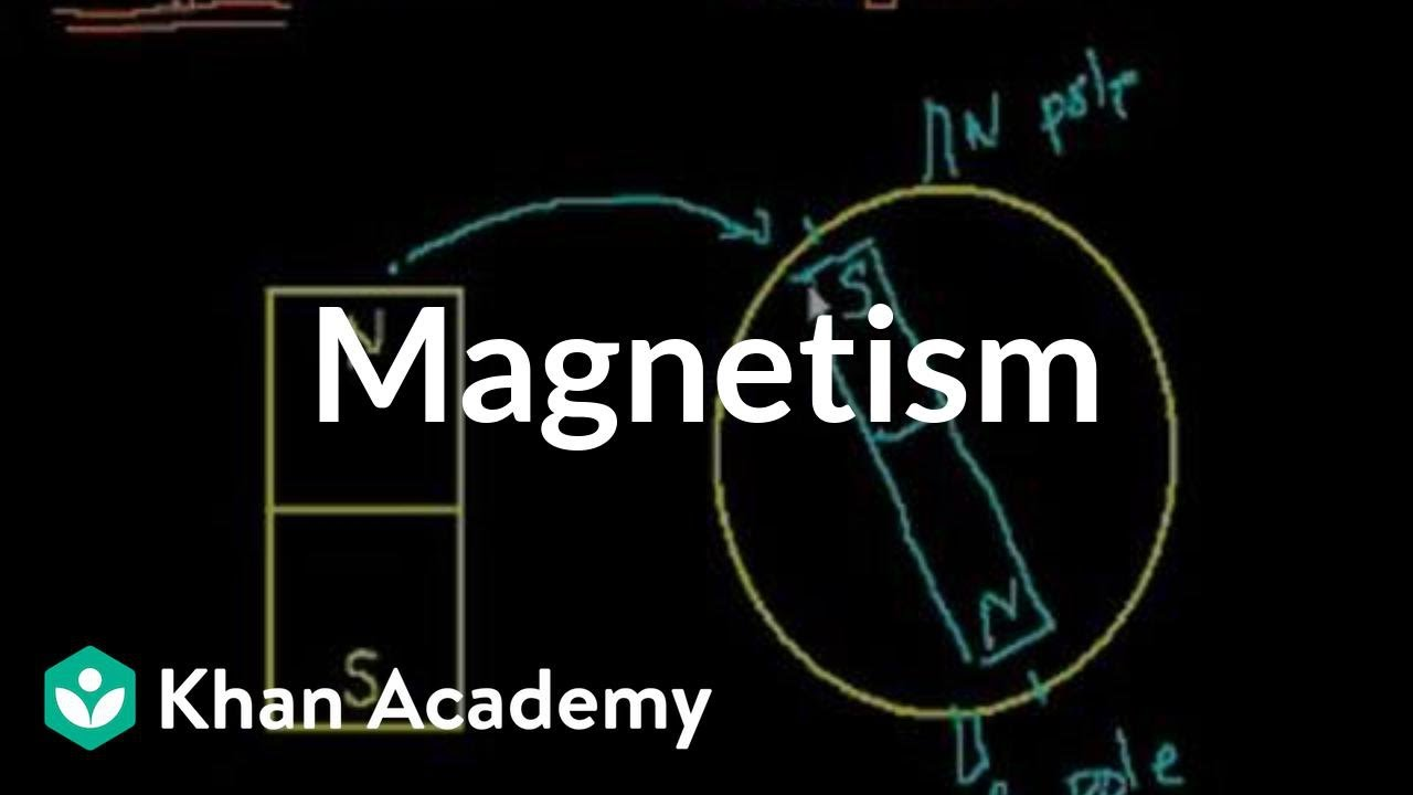 Introduction to magnetism (video) | Khan Academy