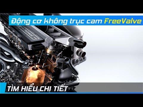 Động cơ KHÔNG TRỤC CAM FreeValve | Đỉnh cao công nghệ của Koenigsegg | XE24h