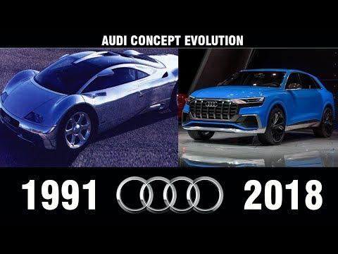 AUDI CONCEPT - EVOLUTION (1991-2018) | The Evolution of Audi Concept