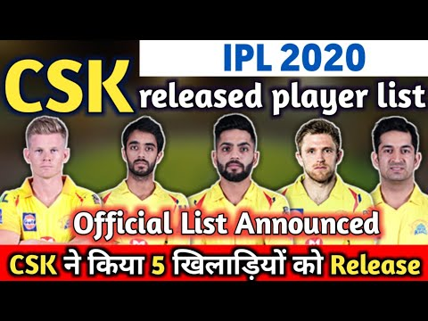IPL 2020 - Chennai Super Kings official released players list