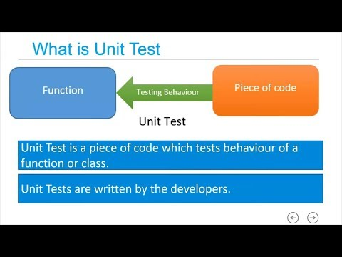 How to write Unit Tests in C#