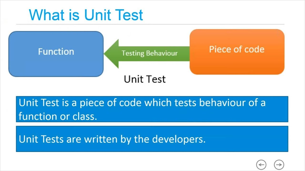 what is unit testing
