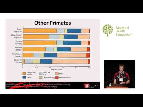 Synthesis of Modern Exercise Physiology and Evolutionary Theory — James Steele, Ph.D. cand. (AHS14)