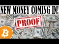Bitcoin: Critical Move! - Altcoin Bounce Idea - Banks ...