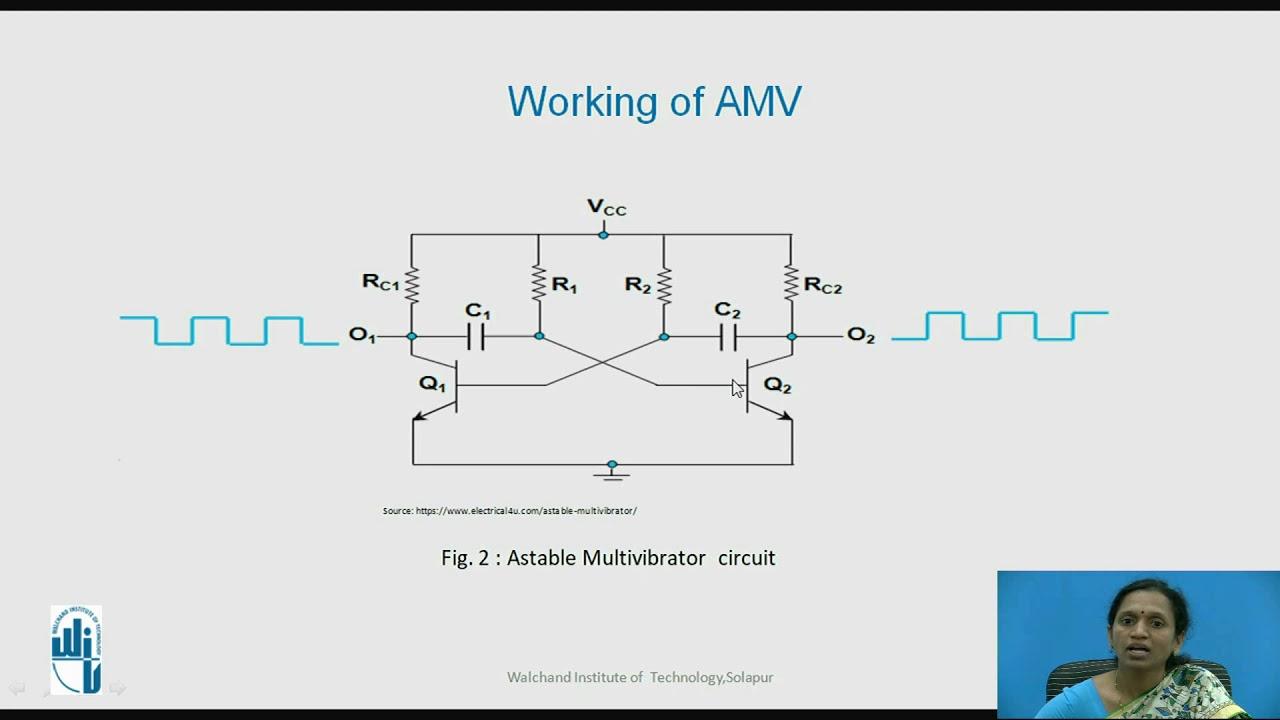 Astable Multivibrator Using Transistor