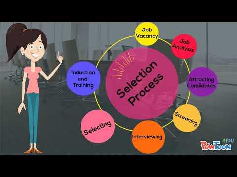Human Resources Recruitment,