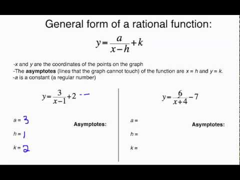 General Form Of A Rational Function4 Youtube