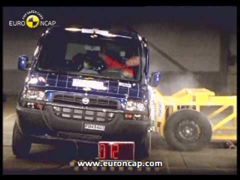 Euro NCAP   Fiat Doblo   2004   Crash test