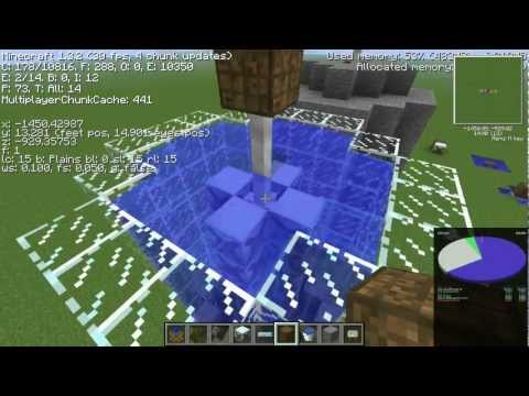 Industrial Craft  Water Mill Tutorial