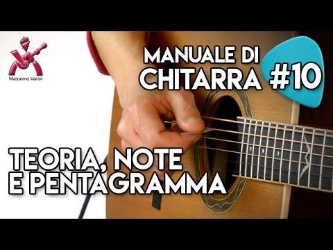 Lezione 10 - un po' di teoria, le note e il pentagramma - Nuovo Manuale di Chitarra