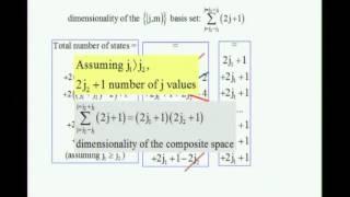 Mod-01 Lec-10 Angular Momentum in Quantum Mechanics Dimensionality of the Direct
