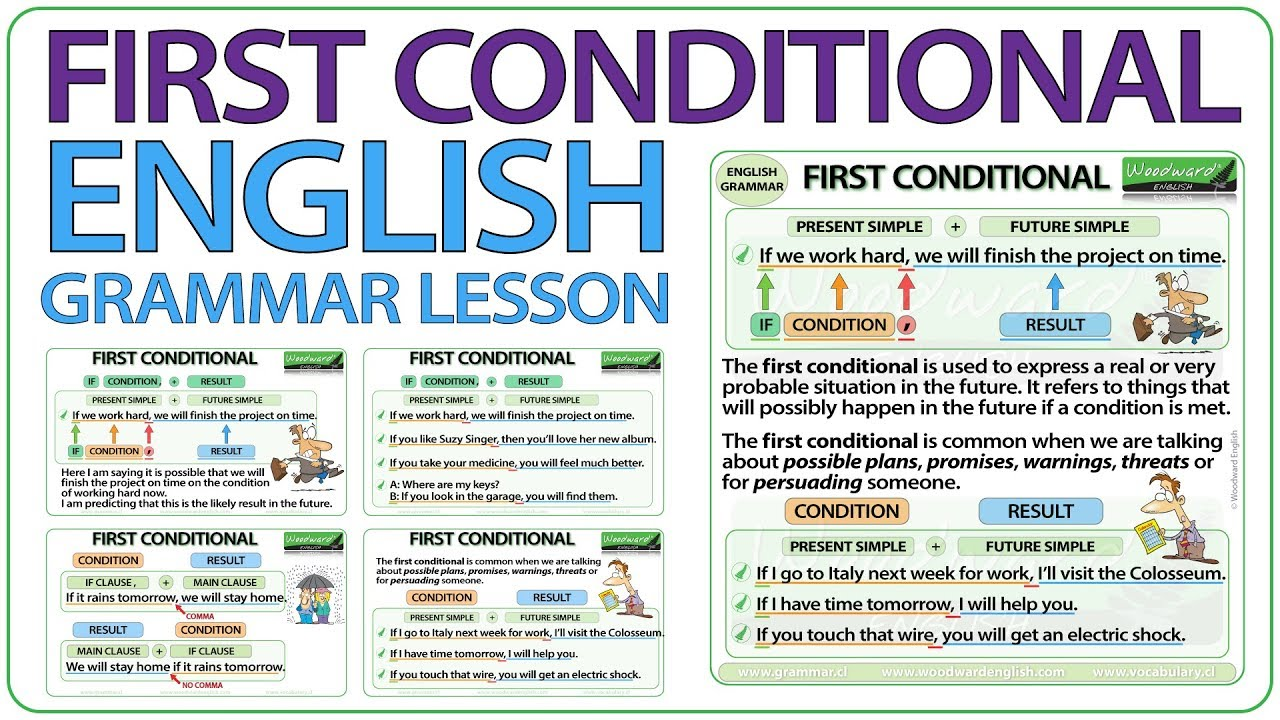 First Conditional English Grammar