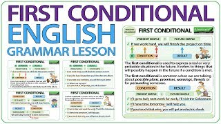 First Conditional - English Grammar Lesson