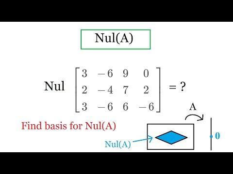 Nullspace Of A Matrix