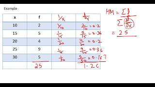 #21, Business Statistics | Harmonic Mean, Weighted Harmonic Mean & it's Applications
