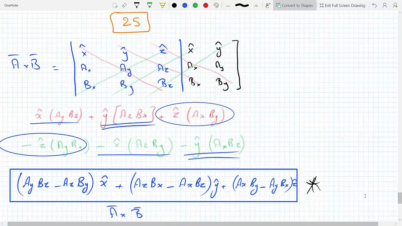 Sarruss Rule And Using Levi Civita Density To Find Cross Products