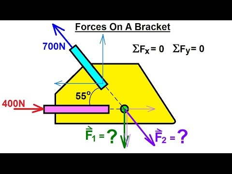 Mechanical Engineering: Particle Equilibrium (9 of 19) Forces on a Bracket