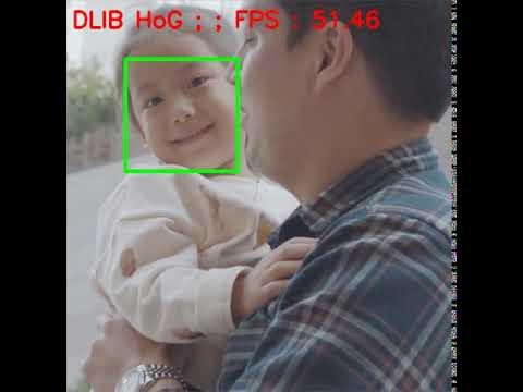 Face Detection Hog