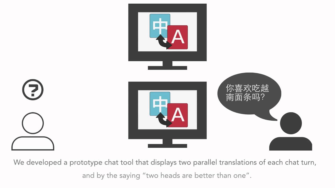 Improving machine translation by showing two outputs