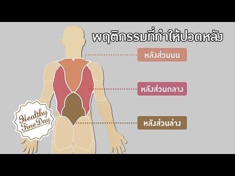 พฤติกรรมที่ทำให้ปวดหลัง [Healthy Fine Day by Mahidol]