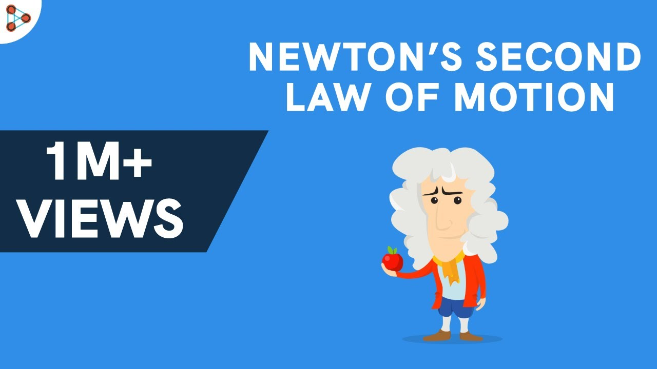 exploring newtons 2nd law of motion Contained his three laws of motion which changed mechanics  newton's laws and roller coasters  this law really comes into play with newer roller coasters that.