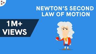 Newton's Second Law oḟ Motion   Physics   Don't Memorise