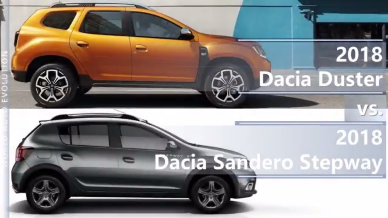 2018 dacia duster vs 2018 dacia sandero stepway technical comparison youtube. Black Bedroom Furniture Sets. Home Design Ideas
