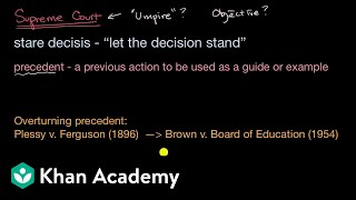 Stare decisis and precedent in the Supreme Court | US government and civics | Khan Academy